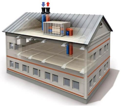 Приточно-вытяжная вентиляция дома