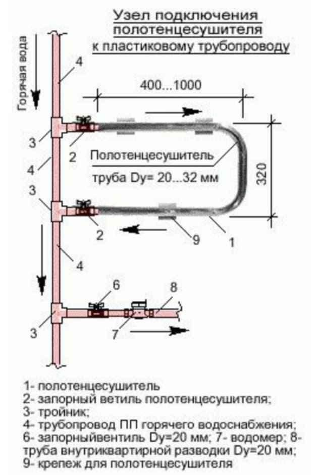 Схема замены полотенцесушителя