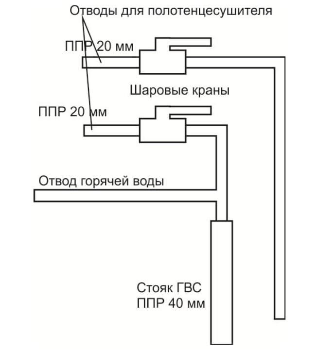 Схема отводов для сушителя полотенец