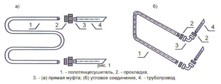 Схема сушителя полотенец с угловыми соединениями