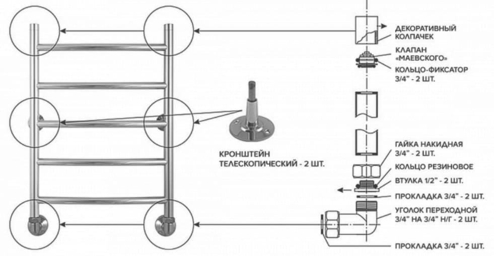 Установочная схема сушителя полотенец