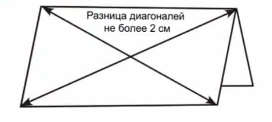 Разность диагоналей