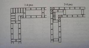 Выкладка прямго угла облегченной кирпичной колодцевой кладки