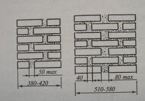 Поперечные стены с уширенными отвесными швами