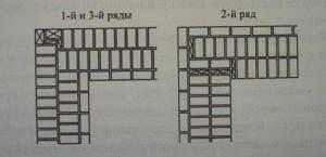 Выкладка прямого угла стенки с трехрядными диафрагмами 1-2-3 ряды