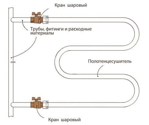 Установочная схема змеевика
