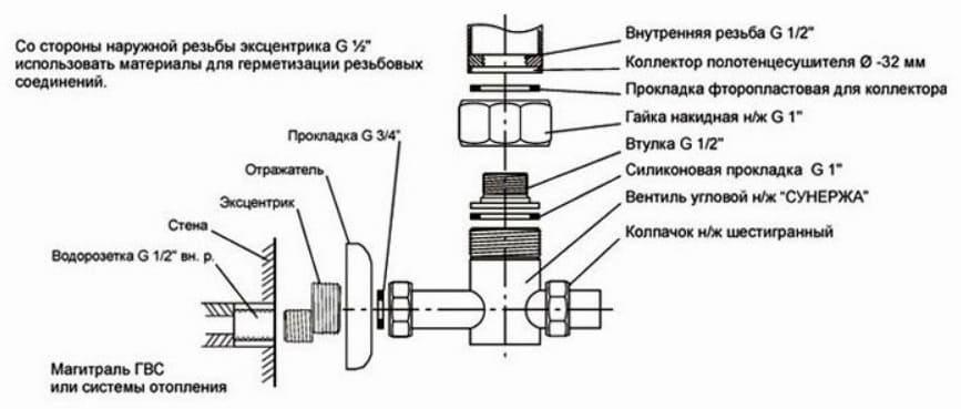 Схема подсоединения вентиля сушителя полотенец